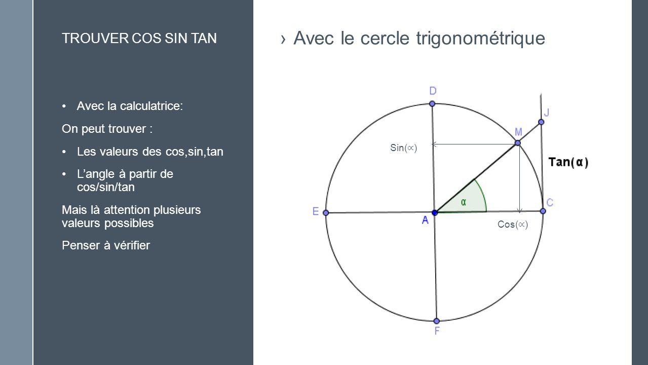 ANGLES ASSOCIÉS ET CORRESPONDANC ES COSINUS/SINUS