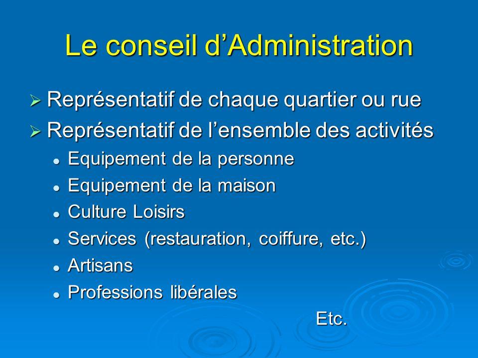 Le conseil d'Administration  Représentatif de chaque quartier ou rue  Représentatif de l'ensemble des activités Equipement de la personne Equipement
