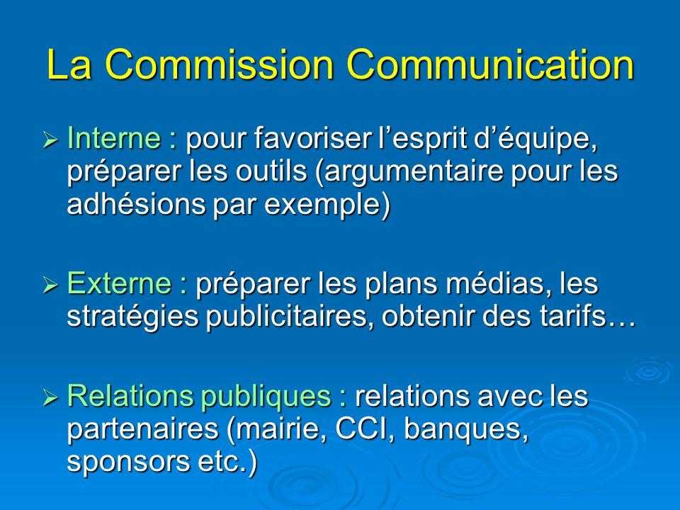 La Commission Communication  Interne : pour favoriser l'esprit d'équipe, préparer les outils (argumentaire pour les adhésions par exemple)  Externe