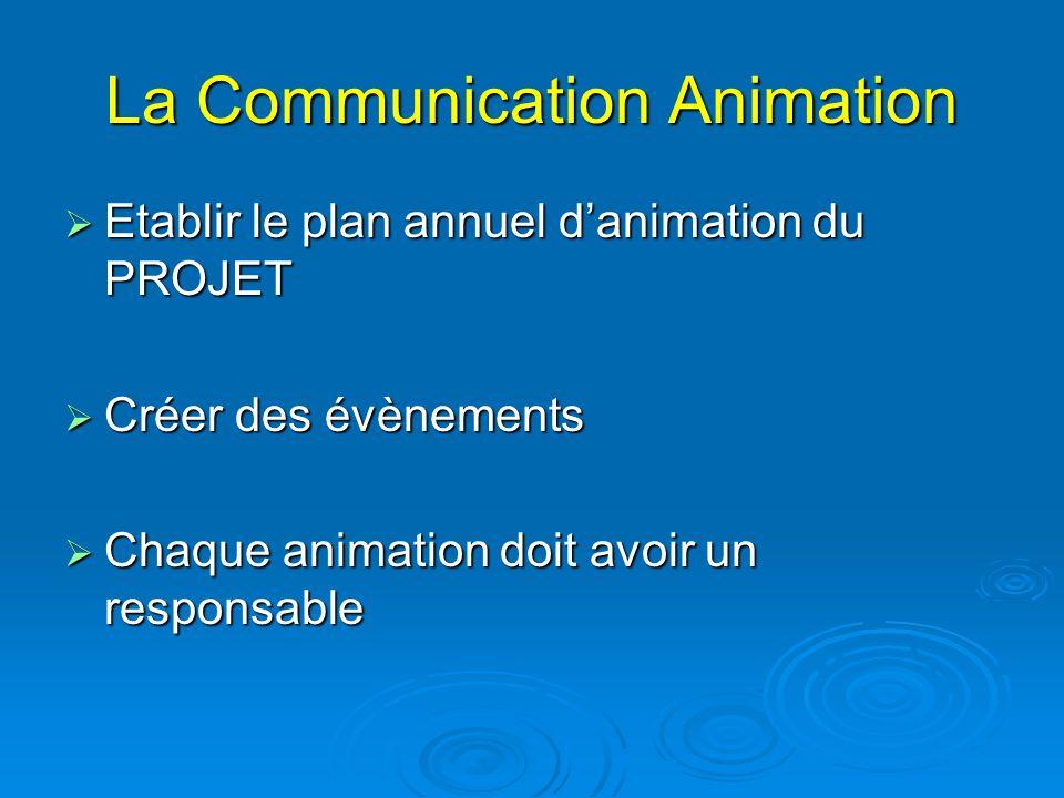 La Communication Animation  Etablir le plan annuel d'animation du PROJET  Créer des évènements  Chaque animation doit avoir un responsable