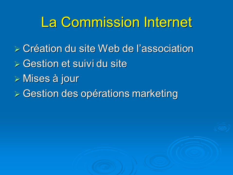 La Commission Internet  Création du site Web de l'association  Gestion et suivi du site  Mises à jour  Gestion des opérations marketing