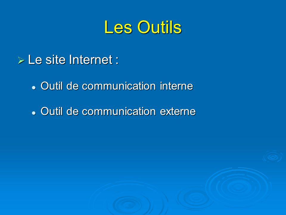 Les Outils  Le site Internet : Outil de communication interne Outil de communication interne Outil de communication externe Outil de communication ex