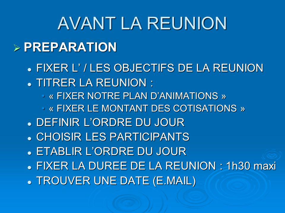 AVANT LA REUNION  PREPARATION FIXER L' / LES OBJECTIFS DE LA REUNION FIXER L' / LES OBJECTIFS DE LA REUNION TITRER LA REUNION : TITRER LA REUNION : «