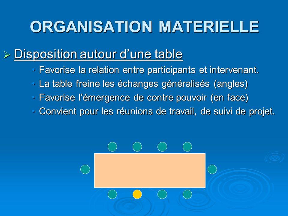 ORGANISATION MATERIELLE  Disposition autour d'une table  Disposition autour d'une table Favorise la relation entre participants et intervenant.Favor