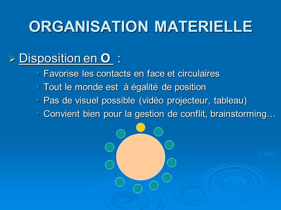 ORGANISATION MATERIELLE  Disposition en O : Favorise les contacts en face et circulairesFavorise les contacts en face et circulaires Tout le monde es
