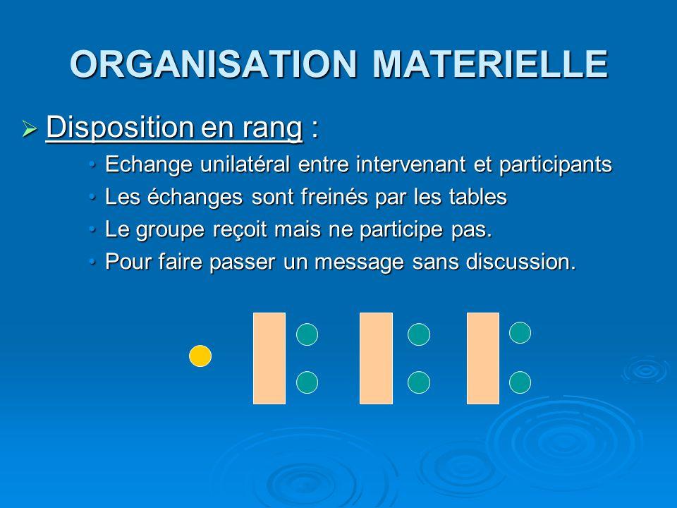 ORGANISATION MATERIELLE  Disposition en rang : Echange unilatéral entre intervenant et participantsEchange unilatéral entre intervenant et participan