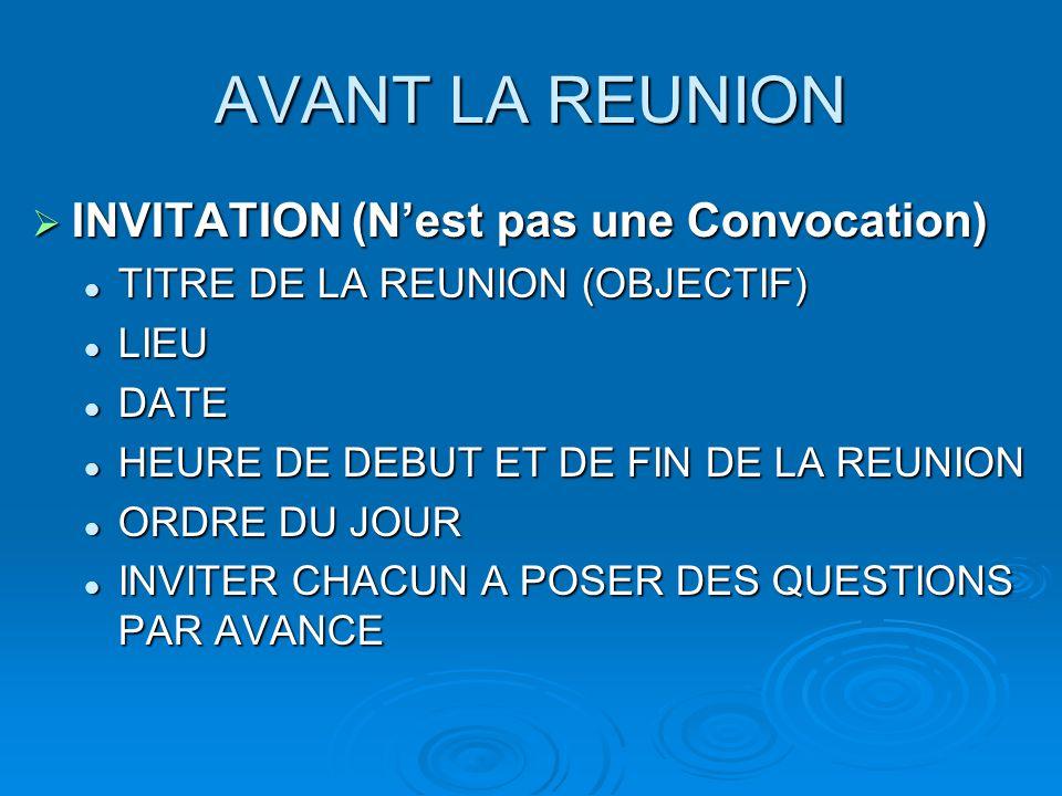 AVANT LA REUNION  INVITATION (N'est pas une Convocation) TITRE DE LA REUNION (OBJECTIF) TITRE DE LA REUNION (OBJECTIF) LIEU LIEU DATE DATE HEURE DE D