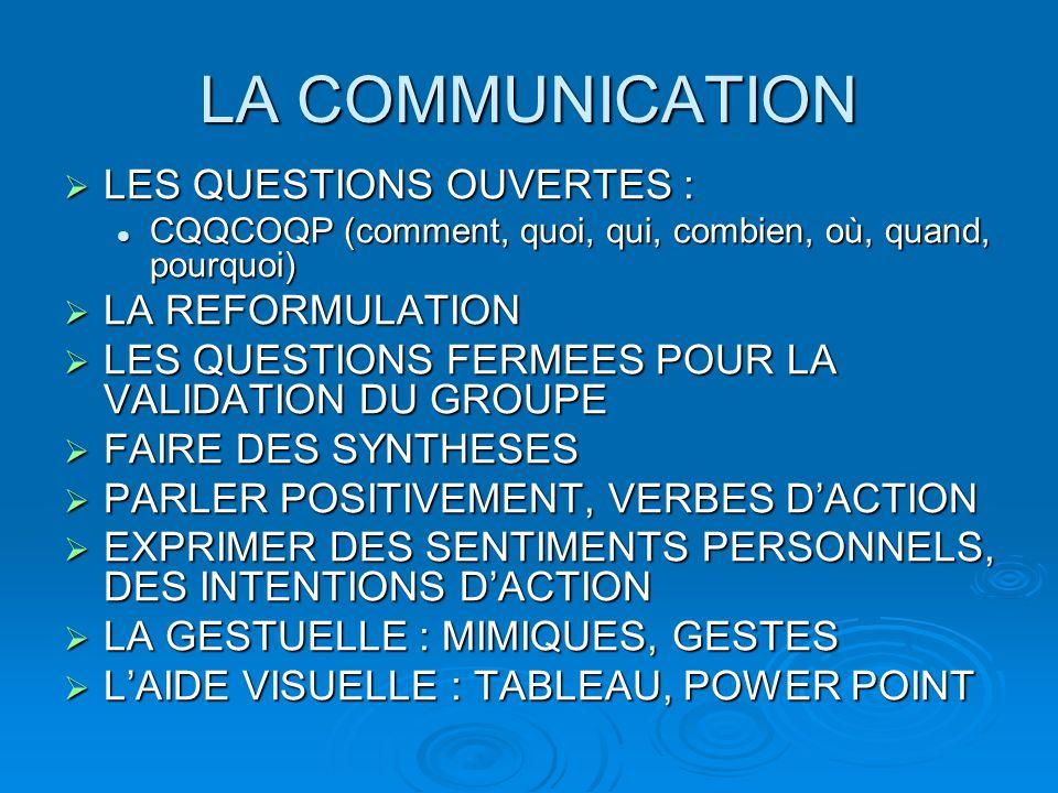 LA COMMUNICATION  LES QUESTIONS OUVERTES : CQQCOQP (comment, quoi, qui, combien, où, quand, pourquoi) CQQCOQP (comment, quoi, qui, combien, où, quand