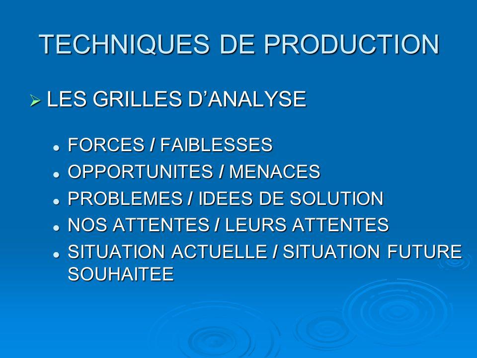 TECHNIQUES DE PRODUCTION  LES GRILLES D'ANALYSE FORCES / FAIBLESSES FORCES / FAIBLESSES OPPORTUNITES / MENACES OPPORTUNITES / MENACES PROBLEMES / IDE