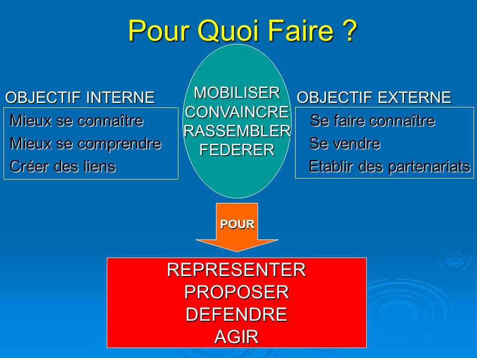 GERER LE TEMPS  RESPECTER LES HORAIRES DE DEBUT, DE FIN, DES PAUSES  DEMANDER A UN PARTICIPANT DE FAIRE L'HORLOGE PARLANTE  RECENTRER LE GROUPE SUR L'OBJECTIF  INVITER A ETRE CONCIS  MONTRER L'AVANCEMENT DU TRAVAIL RECAPITULER LES AVANCEMENTS RECAPITULER LES AVANCEMENTS RAPPELER LES POINTS A TRAITER DANS LE TEMPS RESTANT RAPPELER LES POINTS A TRAITER DANS LE TEMPS RESTANT