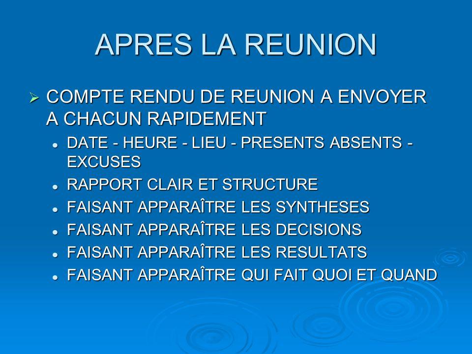 APRES LA REUNION  COMPTE RENDU DE REUNION A ENVOYER A CHACUN RAPIDEMENT DATE - HEURE - LIEU - PRESENTS ABSENTS - EXCUSES DATE - HEURE - LIEU - PRESEN