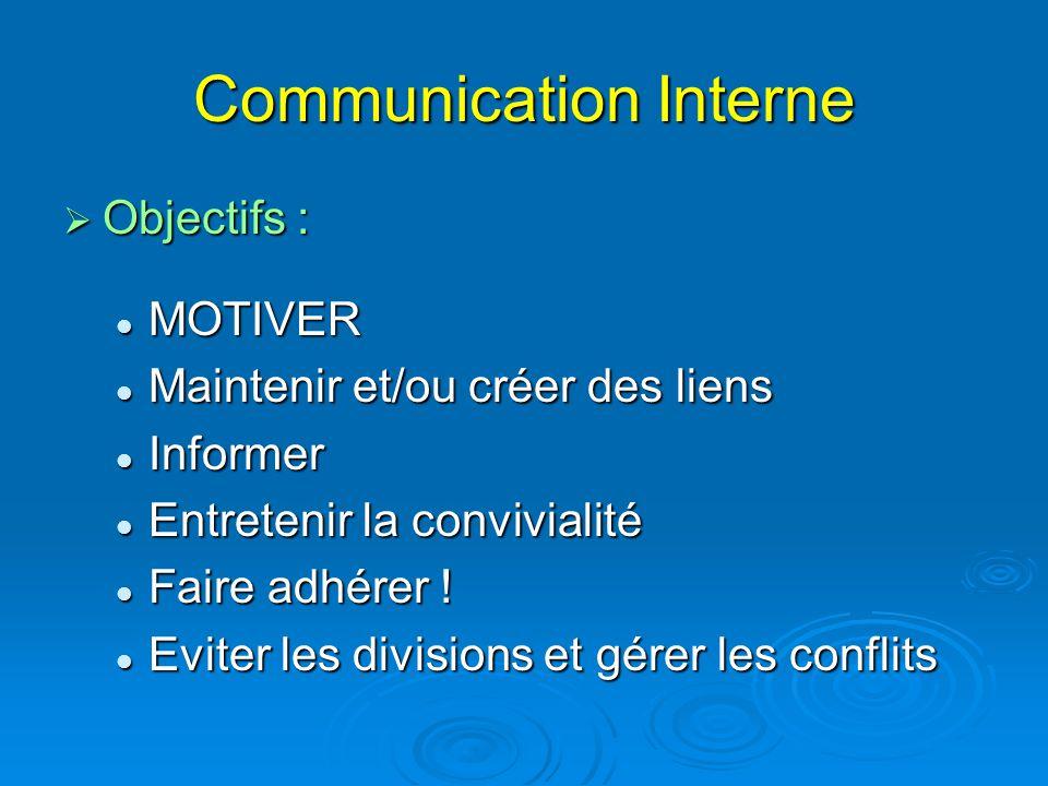 Communication Interne  Objectifs : MOTIVER MOTIVER Maintenir et/ou créer des liens Maintenir et/ou créer des liens Informer Informer Entretenir la co