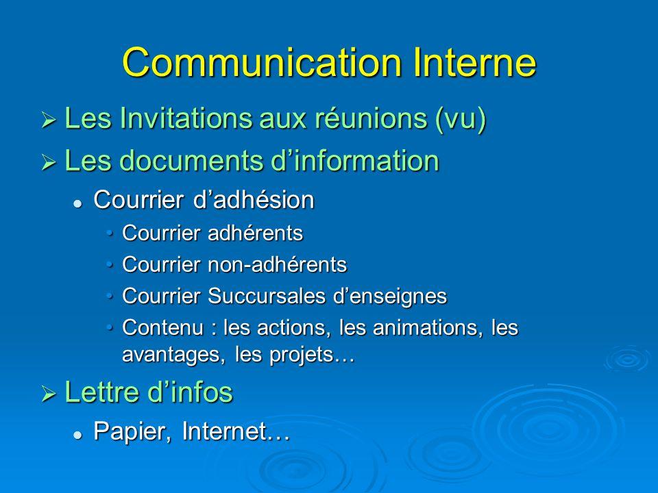 Communication Interne  Les Invitations aux réunions (vu)  Les documents d'information Courrier d'adhésion Courrier d'adhésion Courrier adhérentsCour