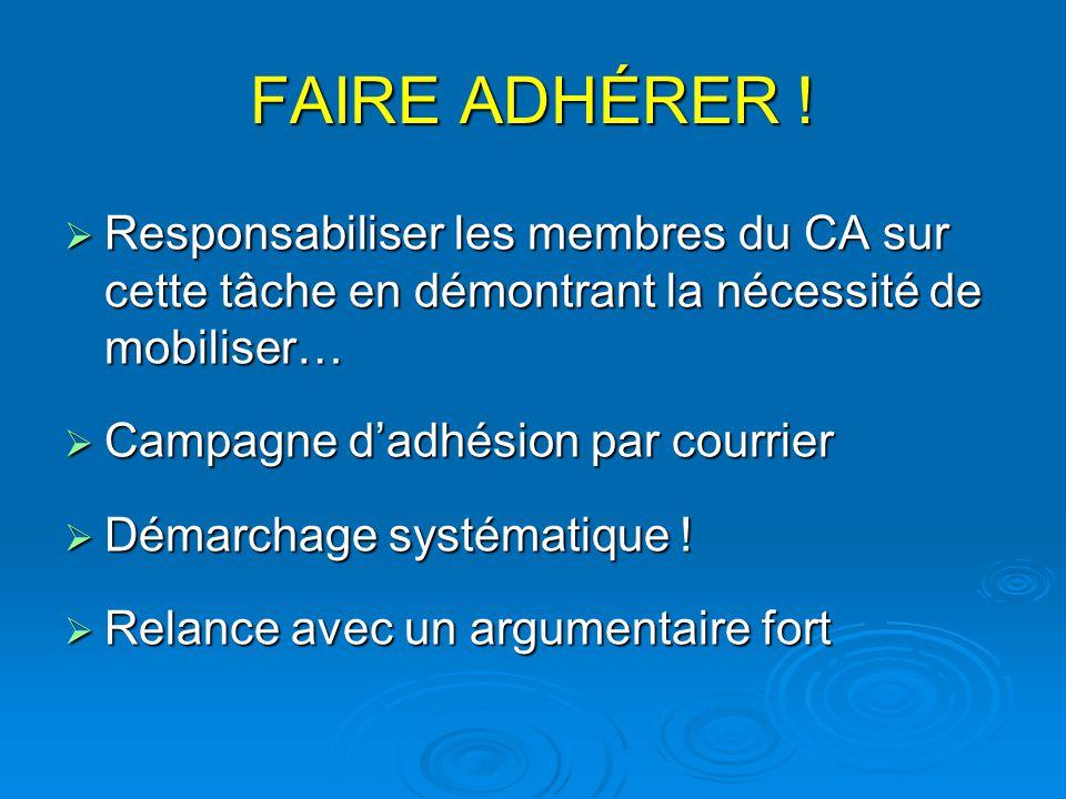 FAIRE ADHÉRER !  Responsabiliser les membres du CA sur cette tâche en démontrant la nécessité de mobiliser…  Campagne d'adhésion par courrier  Déma