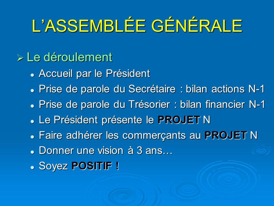 L'ASSEMBLÉE GÉNÉRALE  Le déroulement Accueil par le Président Accueil par le Président Prise de parole du Secrétaire : bilan actions N-1 Prise de par