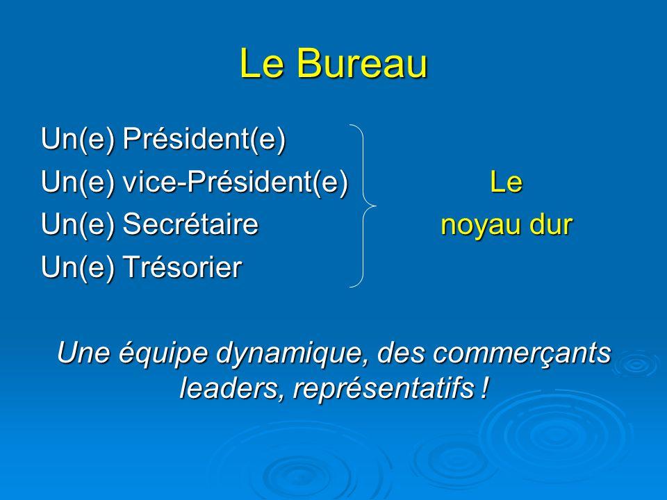 Le Bureau Un(e) Président(e) Un(e) vice-Président(e) Le Un(e) Secrétairenoyau dur Un(e) Trésorier Une équipe dynamique, des commerçants leaders, repré