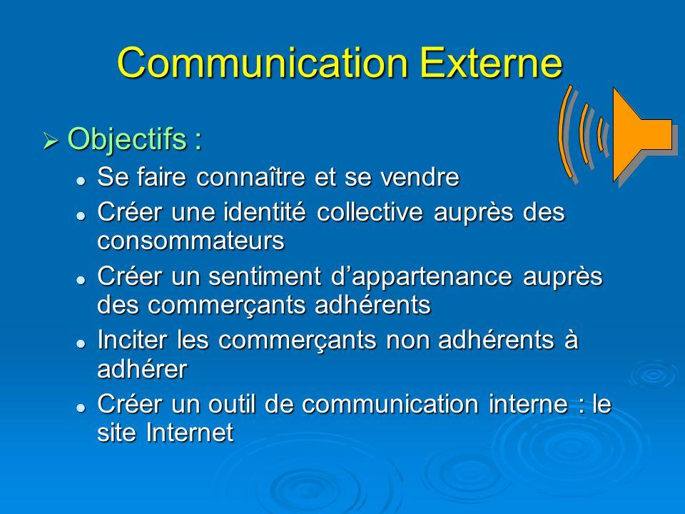 Communication Externe  Objectifs : Se faire connaître et se vendre Se faire connaître et se vendre Créer une identité collective auprès des consommat