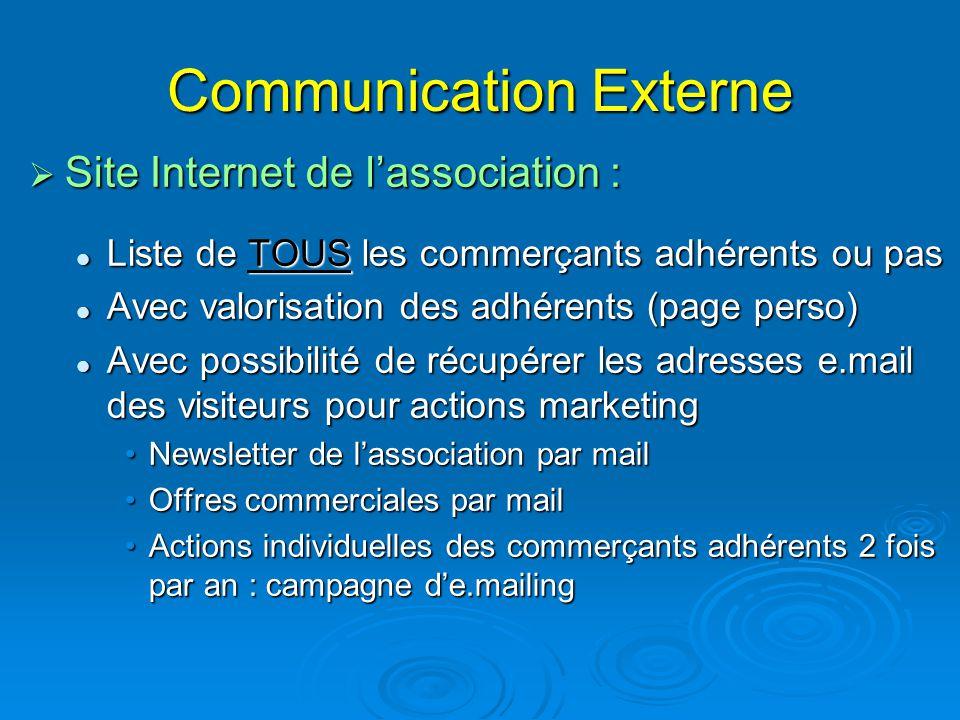 Communication Externe  Site Internet de l'association : Liste de TOUS les commerçants adhérents ou pas Liste de TOUS les commerçants adhérents ou pas