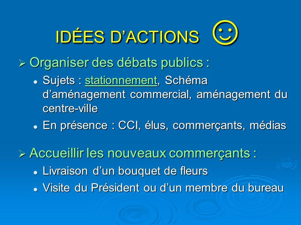 IDÉES D'ACTIONS ☺  Organiser des débats publics : Sujets : stationnement, Schéma d'aménagement commercial, aménagement du centre-ville Sujets : stati