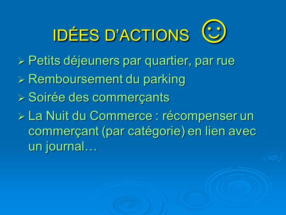 IDÉES D'ACTIONS ☺  Petits déjeuners par quartier, par rue  Remboursement du parking  Soirée des commerçants  La Nuit du Commerce : récompenser un