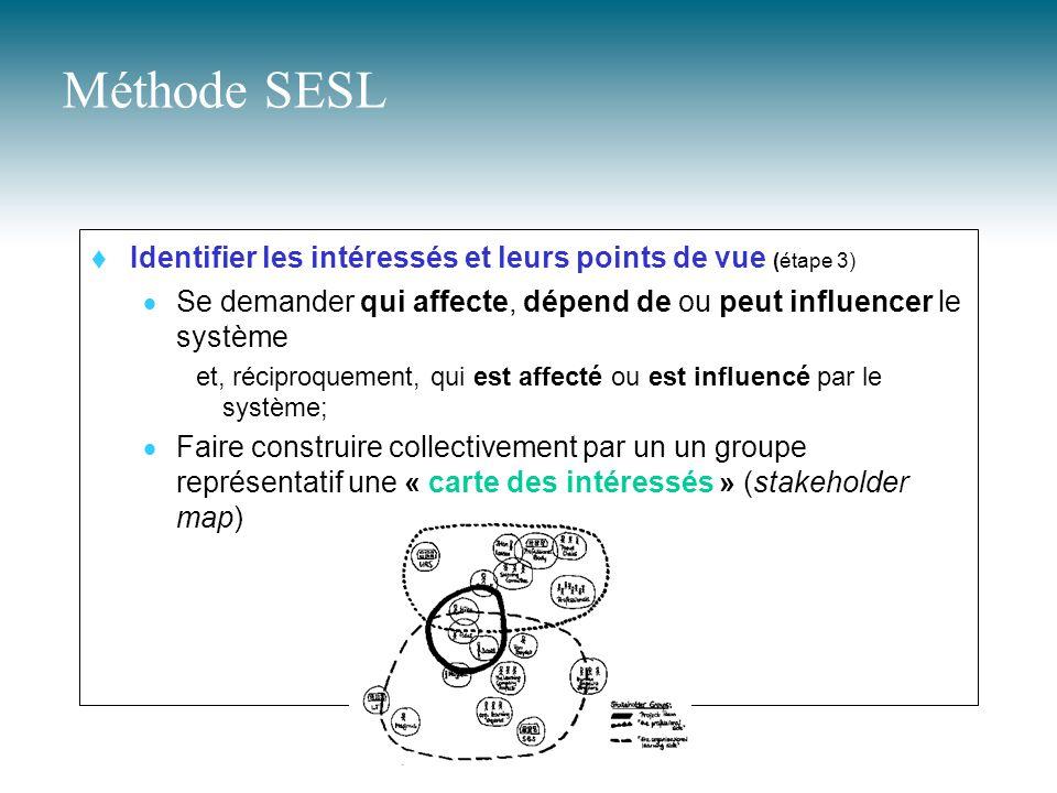 Méthode SESL  Identifier les intéressés et leurs points de vue (étape 3)  Se demander qui affecte, dépend de ou peut influencer le système et, réciproquement, qui est affecté ou est influencé par le système;  Faire construire collectivement par un un groupe représentatif une « carte des intéressés » (stakeholder map)