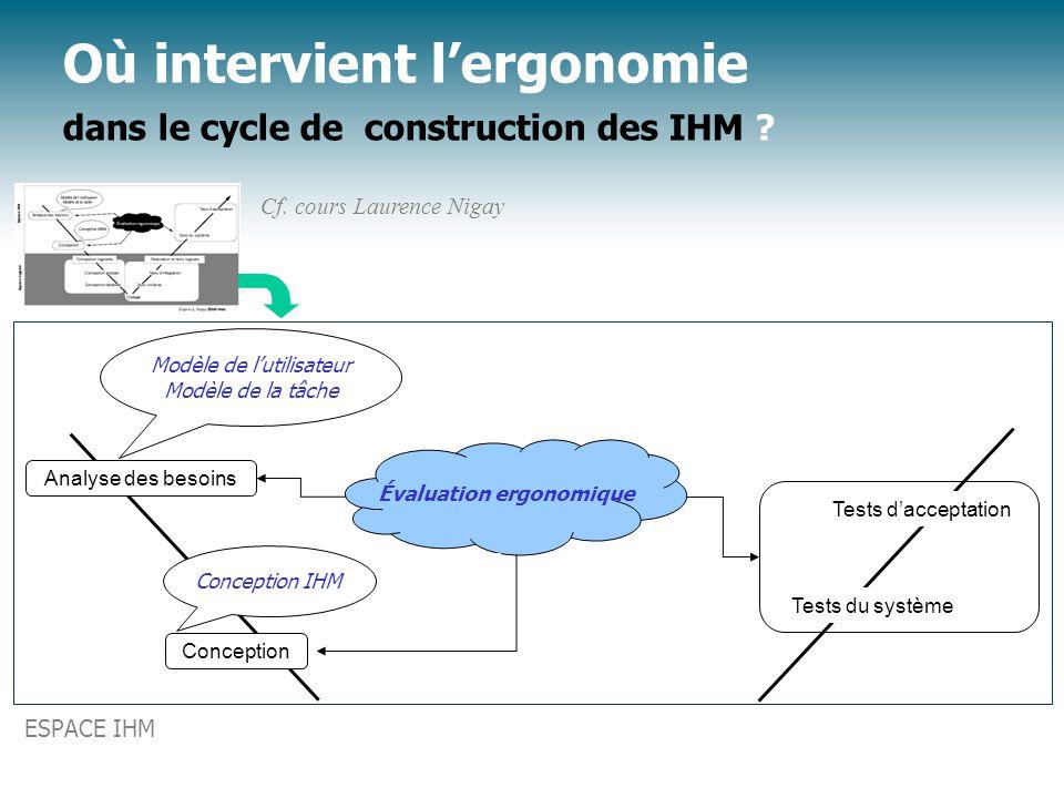 Panorama des méthodes Panorama des méthodes ergonomiques (ou d'ingénierie des usages) Classifications multiples  Méthodes d évaluation  Méthodes de conception et d évaluation