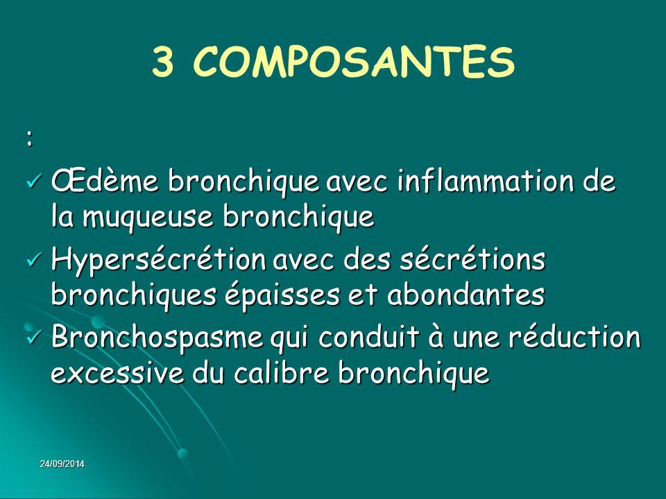 3 COMPOSANTES : Œdème bronchique avec inflammation de la muqueuse bronchique Œdème bronchique avec inflammation de la muqueuse bronchique Hypersécréti