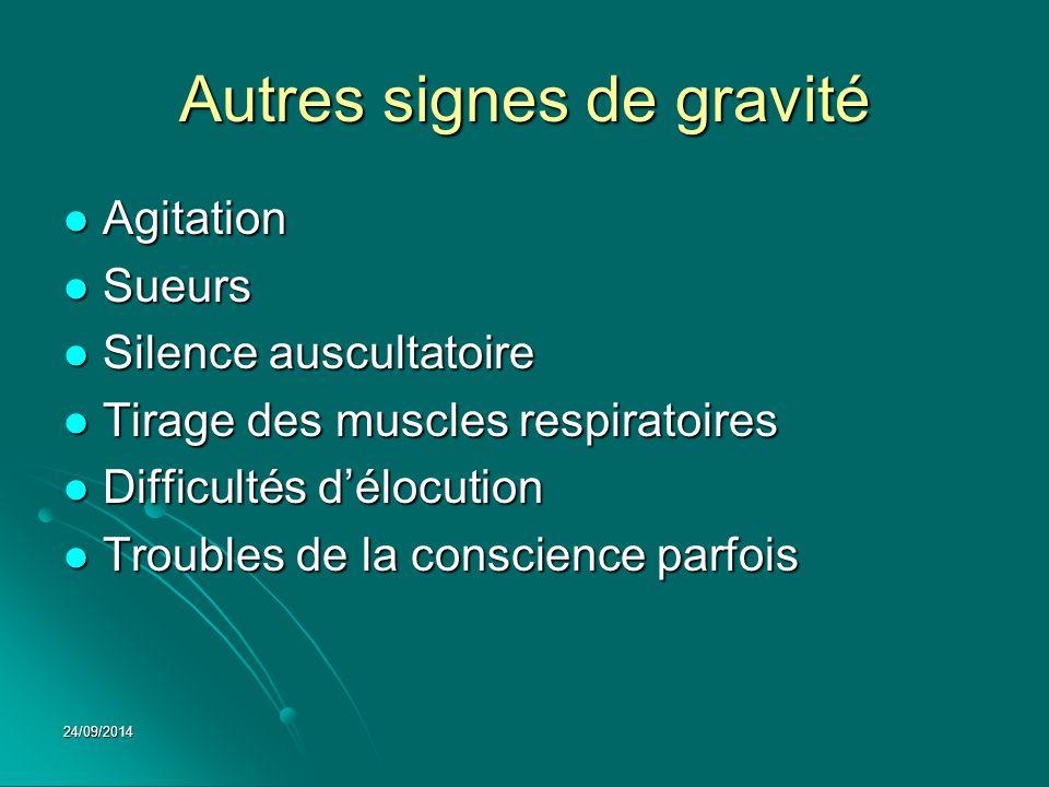24/09/2014 Autres signes de gravité Agitation Agitation Sueurs Sueurs Silence auscultatoire Silence auscultatoire Tirage des muscles respiratoires Tir