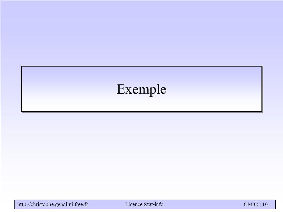 http://christophe.genolini.free.frLicence Stat-infoCM3b : 10 Exemple