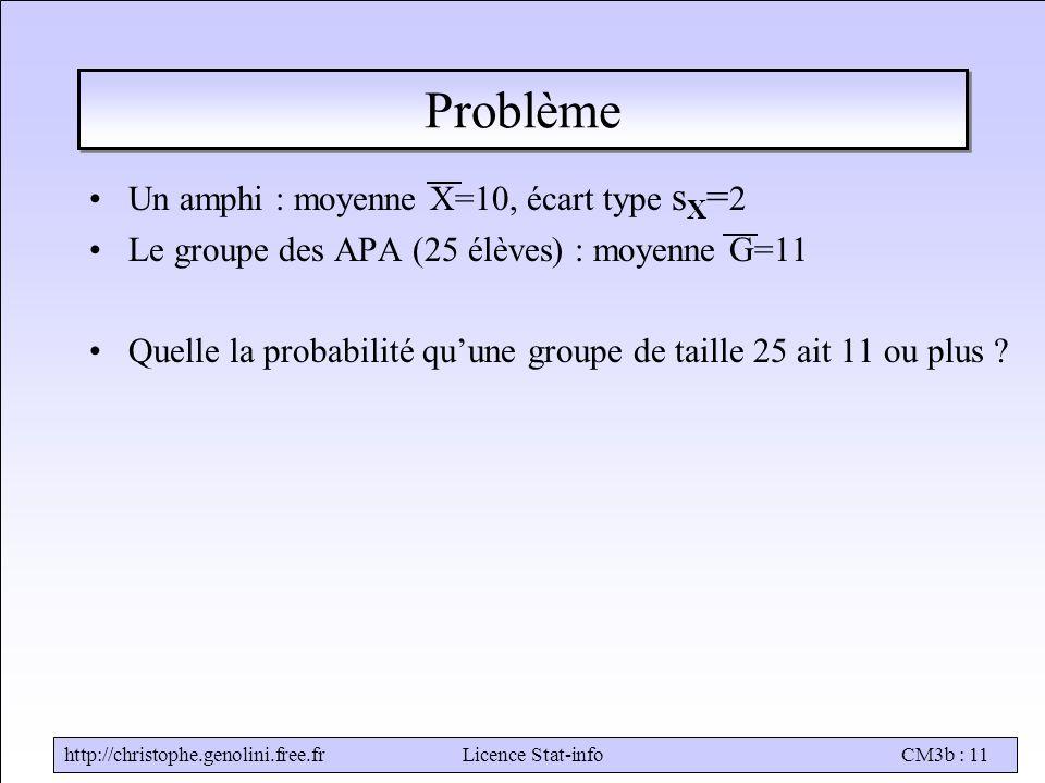 http://christophe.genolini.free.frLicence Stat-infoCM3b : 11 Problème Un amphi : moyenne X=10, écart type s X = 2 Le groupe des APA (25 élèves) : moyenne G=11 Quelle la probabilité qu'une groupe de taille 25 ait 11 ou plus ?