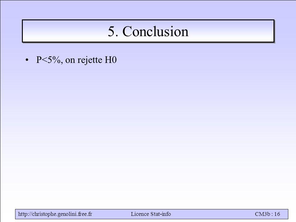 http://christophe.genolini.free.frLicence Stat-infoCM3b : 16 5. Conclusion P<5%, on rejette H0
