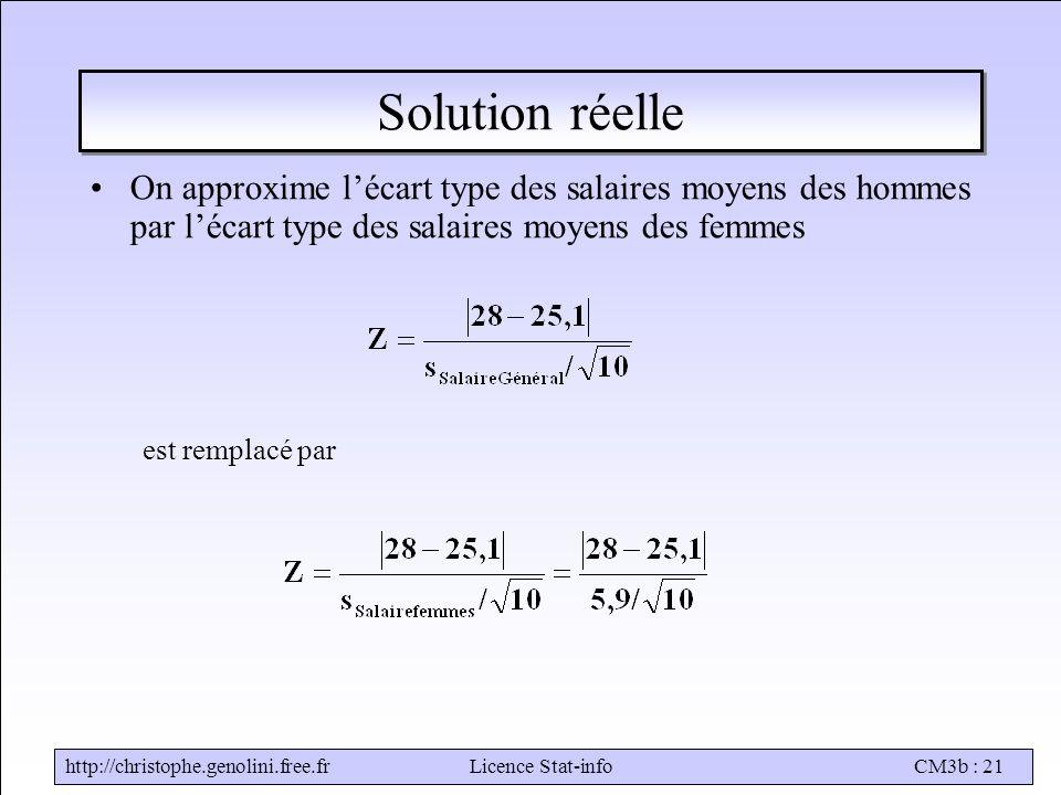 http://christophe.genolini.free.frLicence Stat-infoCM3b : 21 Solution réelle On approxime l'écart type des salaires moyens des hommes par l'écart type