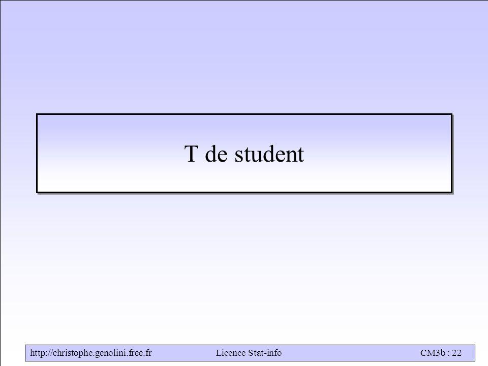 http://christophe.genolini.free.frLicence Stat-infoCM3b : 22 T de student
