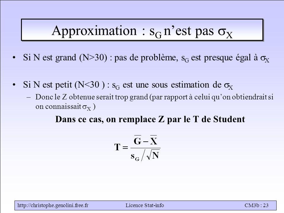 http://christophe.genolini.free.frLicence Stat-infoCM3b : 23 Approximation : s G n'est pas  X Si N est grand (N>30) : pas de problème, s G est presqu
