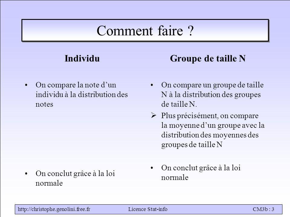 http://christophe.genolini.free.frLicence Stat-infoCM3b : 3 Comment faire ? Individu On compare la note d'un individu à la distribution des notes On c