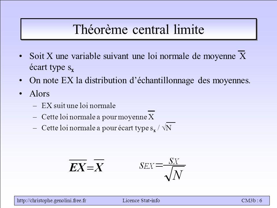http://christophe.genolini.free.frLicence Stat-infoCM3b : 6 Théorème central limite Soit X une variable suivant une loi normale de moyenne X écart type s x On note EX la distribution d'échantillonnage des moyennes.