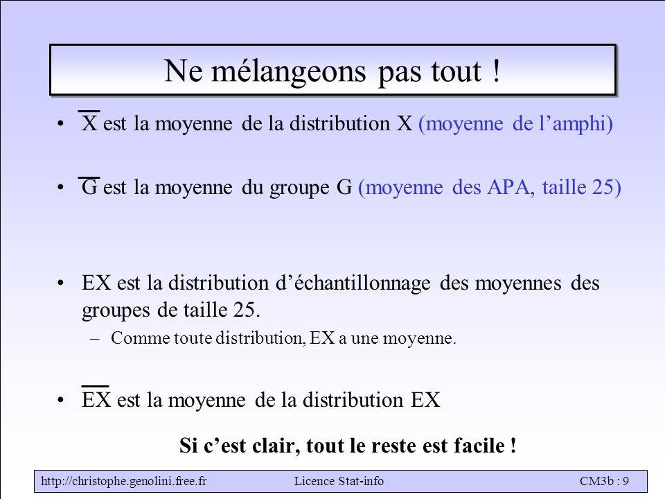 http://christophe.genolini.free.frLicence Stat-infoCM3b : 9 Ne mélangeons pas tout ! X est la moyenne de la distribution X (moyenne de l'amphi) G est