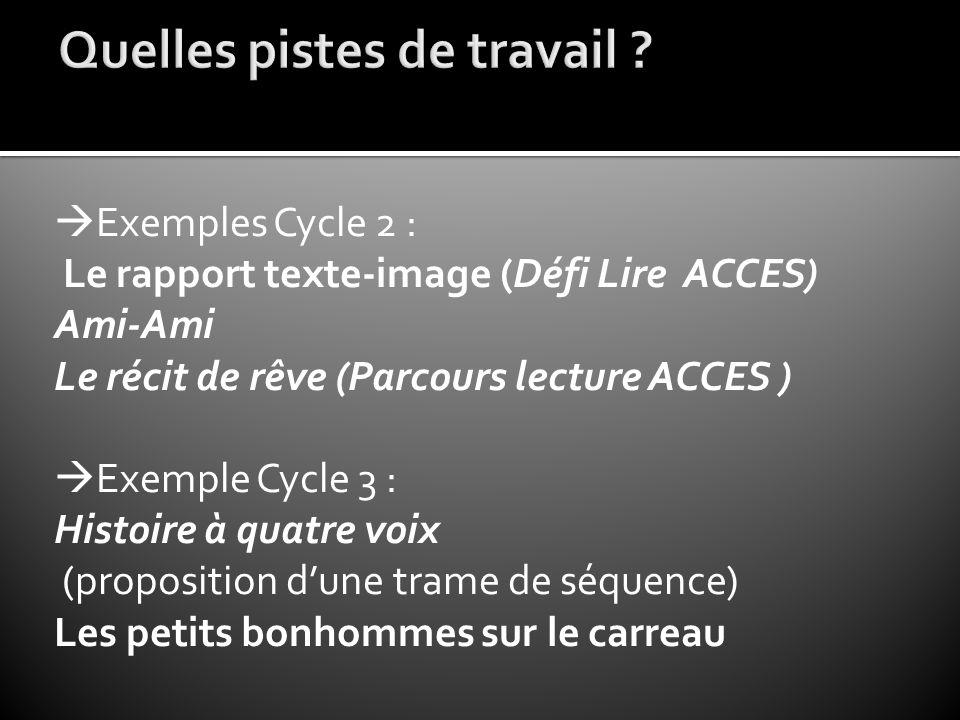  Exemples Cycle 2 : Le rapport texte-image (Défi Lire ACCES) Ami-Ami Le récit de rêve (Parcours lecture ACCES )  Exemple Cycle 3 : Histoire à quatre
