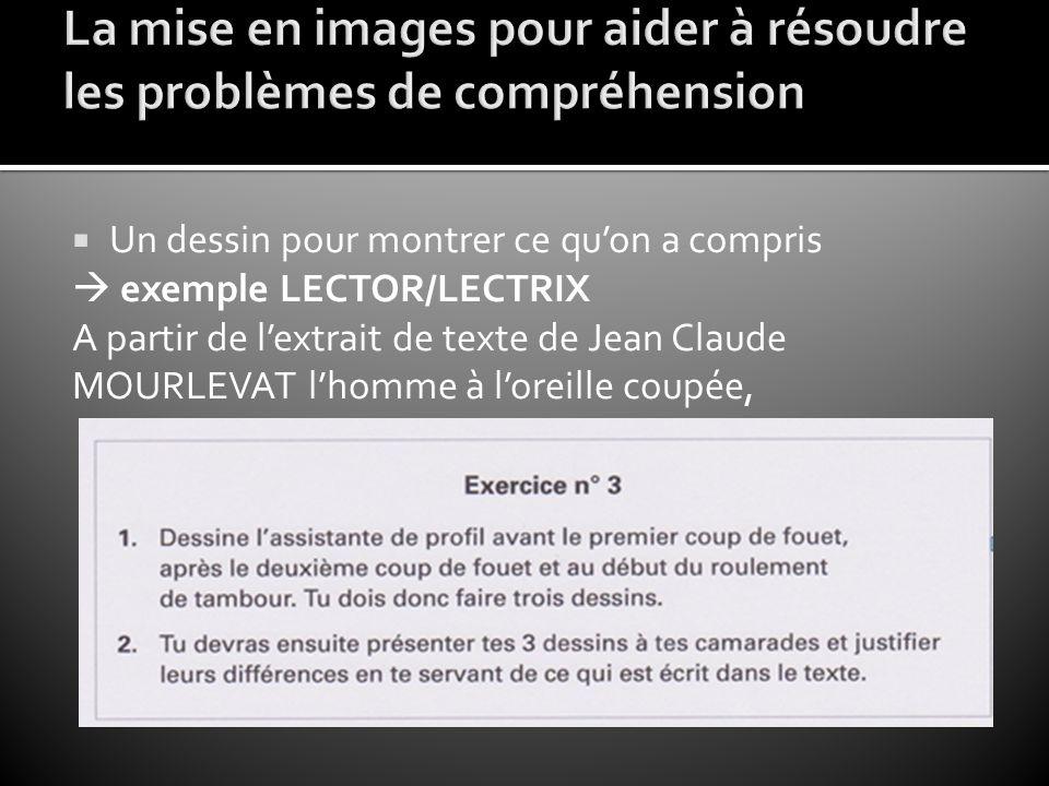  Un dessin pour montrer ce qu'on a compris  exemple LECTOR/LECTRIX A partir de l'extrait de texte de Jean Claude MOURLEVAT l'homme à l'oreille coupé