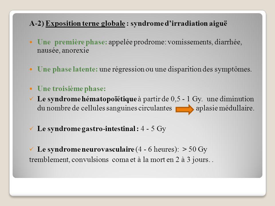 A-2) Exposition terne globale : syndrome d'irradiation aiguë Une première phase: appelée prodrome: vomissements, diarrhée, nausée, anorexie Une phase latente: une régression ou une disparition des symptômes.