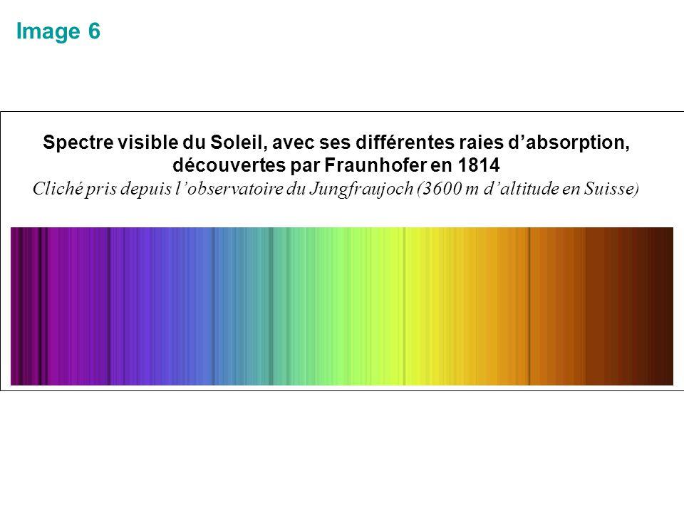 Spectre visible du Soleil, avec ses différentes raies d'absorption, découvertes par Fraunhofer en 1814 Cliché pris depuis l'observatoire du Jungfraujo
