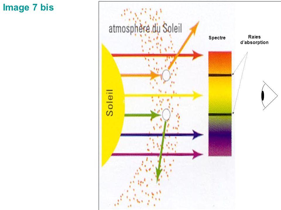 Spectre Raies d'absorption Image 7 bis