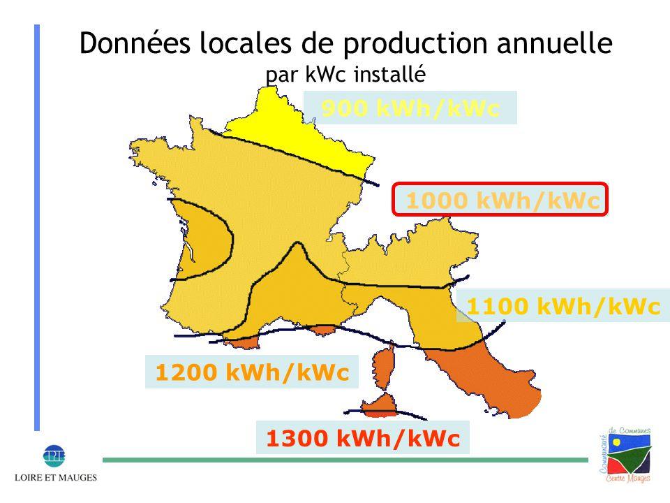 Production électrique et coût global (en € HT) pour 800m² Puissance installée (Wc)94 800 Production (kWh)94 800 Equivalents foyers38 (5.5% de la population d'Andrezé) Investissement initial (base 5.5€/Wc)521 400 Subventions ADEME - REGION- 21 000 Investissement aidé500 400 Taux de subventions4% Taux d'emprunt4.5% Montant de l'emprunt500 400 Coût total intérêts150 785 (échéance : 51 679) Recette annuelle (0.55€/kWh)52 140 Temps de retour sur investissement 13 ans TABLEAU DE SYNTHESE DE LA PROPOSITION