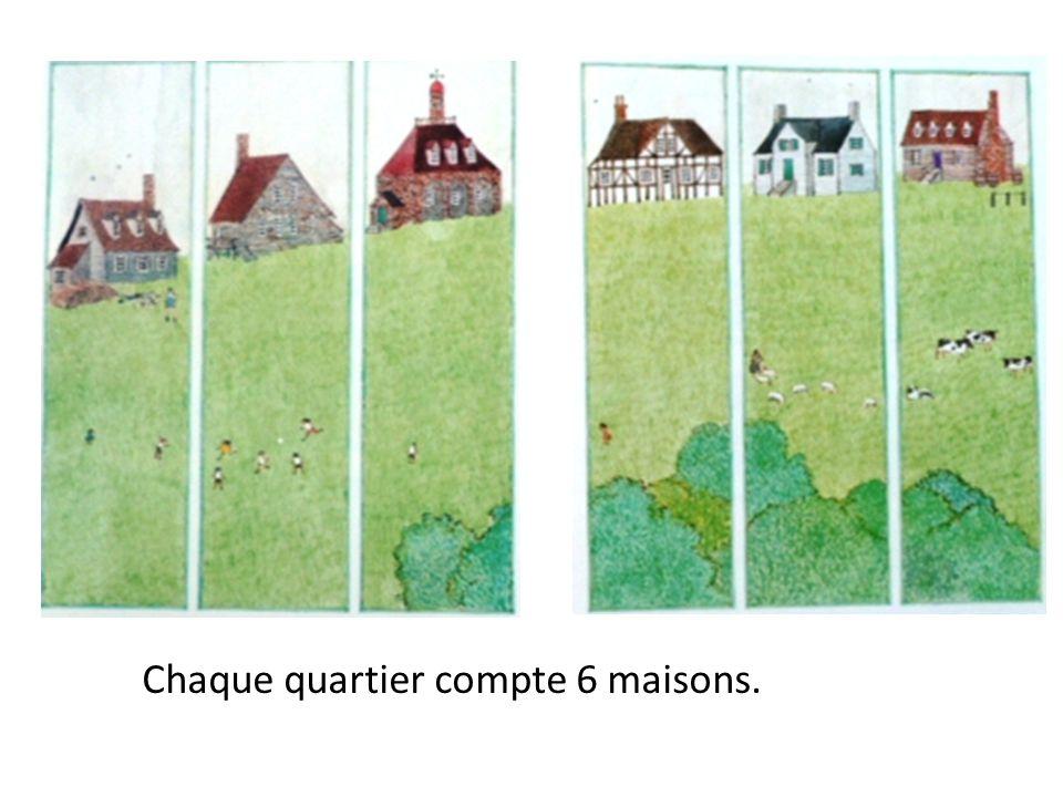 Chaque quartier compte 6 maisons.