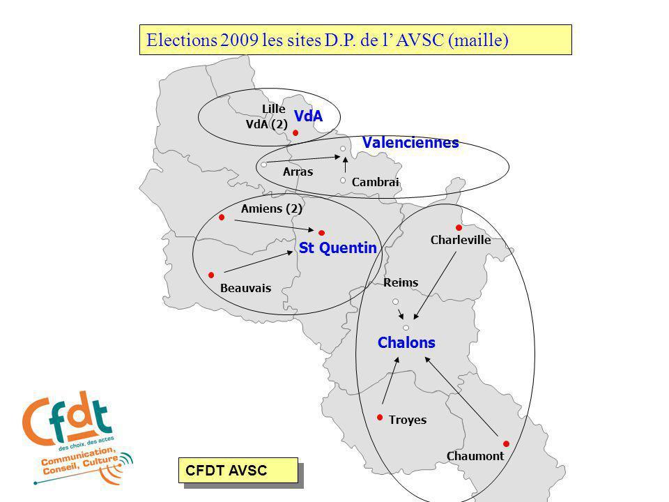 http://pagesperso-orange.fr/avsc-cfdt/ Elections 2009 les sites D.P.
