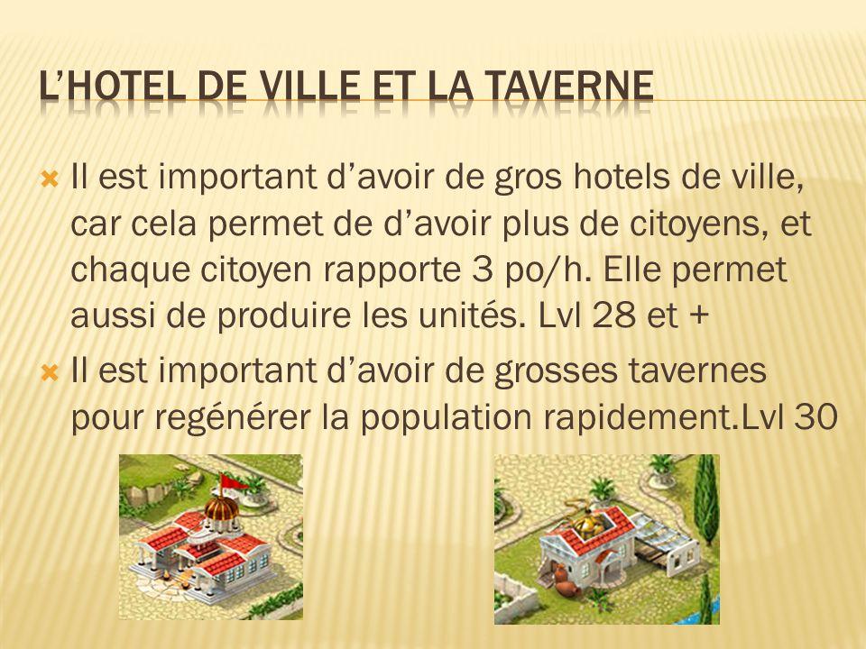 Il est important d'avoir de gros hotels de ville, car cela permet de d'avoir plus de citoyens, et chaque citoyen rapporte 3 po/h.