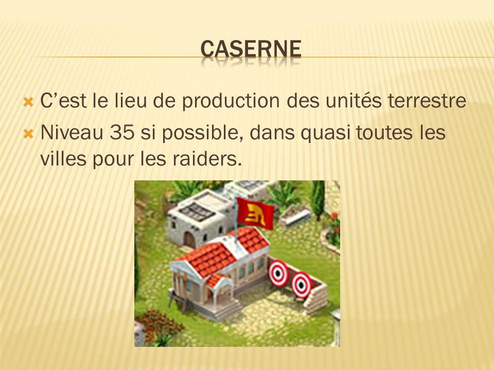  C'est le lieu de production des unités terrestre  Niveau 35 si possible, dans quasi toutes les villes pour les raiders.