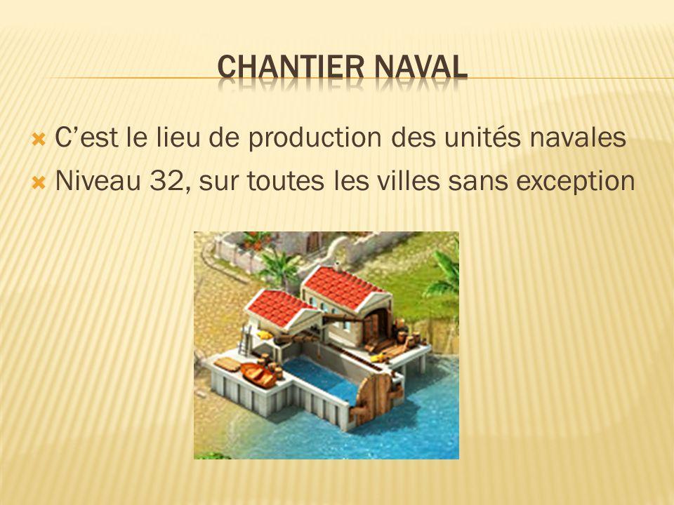  C'est le lieu de production des unités navales  Niveau 32, sur toutes les villes sans exception