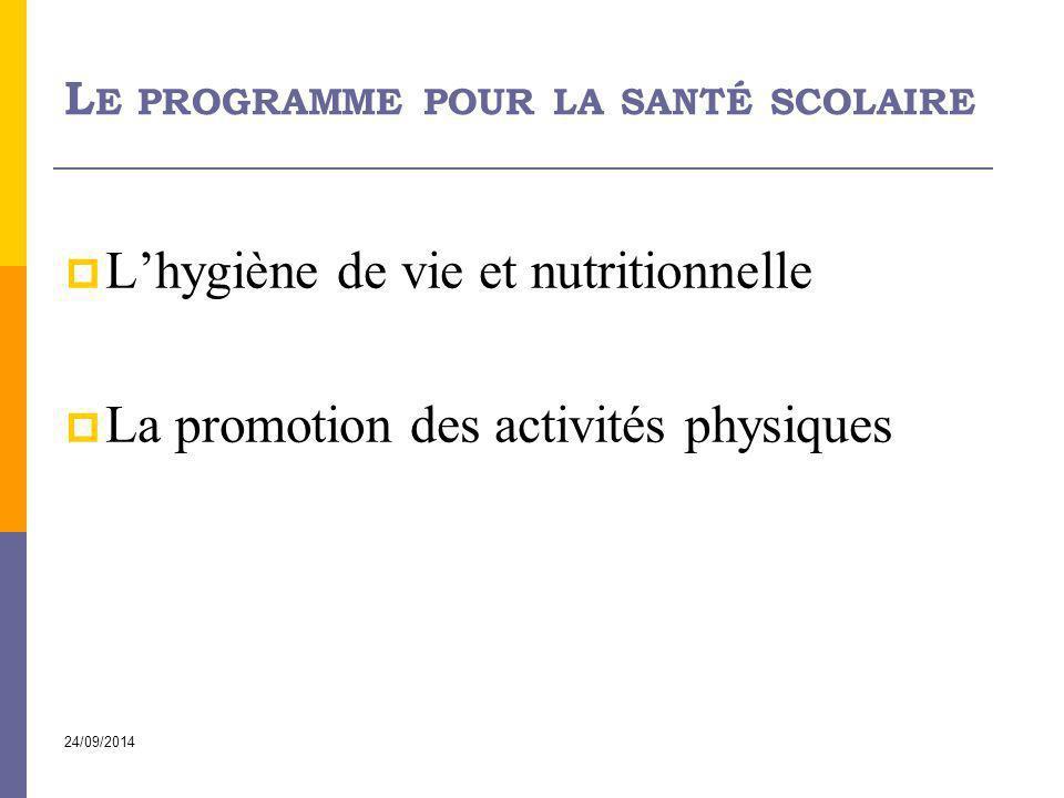 24/09/2014 L E PROGRAMME POUR LA SANTÉ SCOLAIRE  L'hygiène de vie et nutritionnelle  La promotion des activités physiques