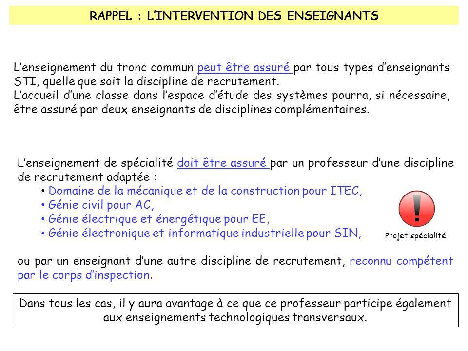 RAPPEL : L'INTERVENTION DES ENSEIGNANTS L'enseignement du tronc commun peut être assuré par tous types d'enseignants STI, quelle que soit la discipline de recrutement.